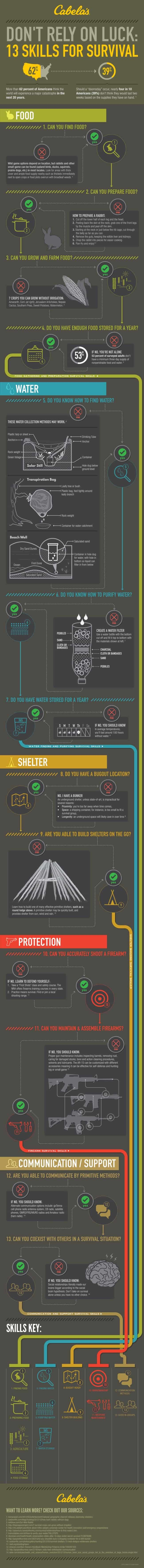 CAB0258-SurvivalSkills_infographics-with logo