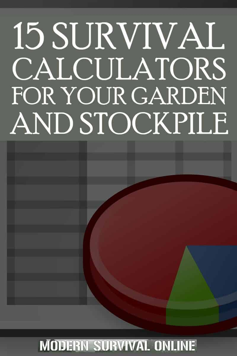 survival calculators Pinterest